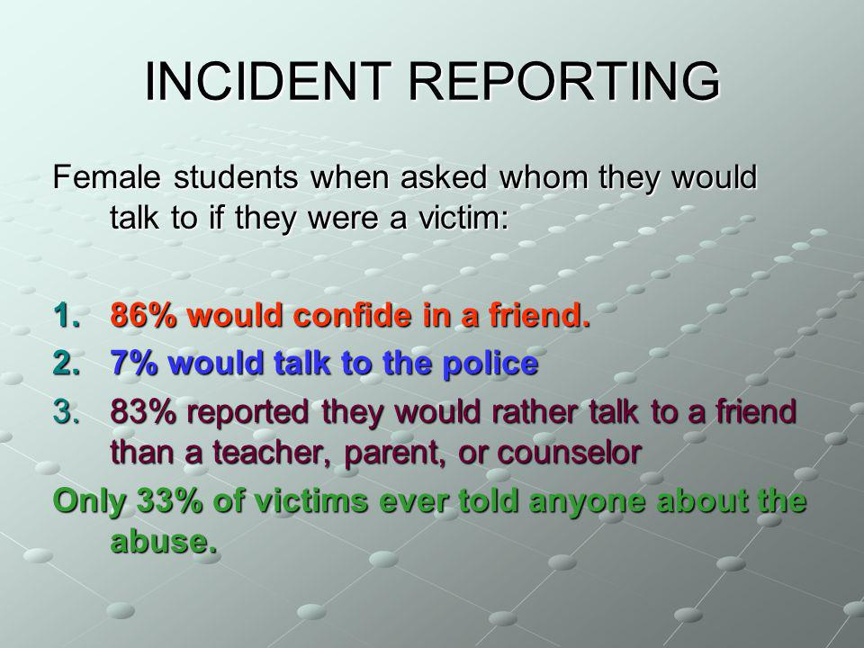 INCIDENT REPORTING Female students when asked whom they would talk to if they were a victim: 1.86% would confide in a friend.