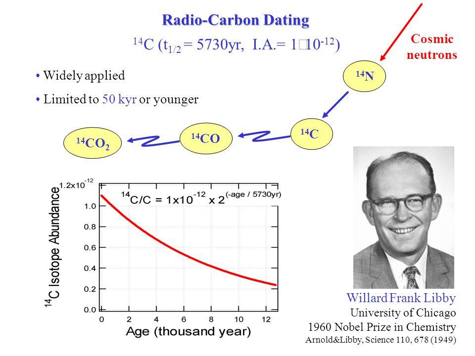 Krypton Atom Level Diagram 5p[5/2] 3 5s[3/2] 2 4p 6 Ground-level Metastable 40 sec 811 nm 10 eV electron collision