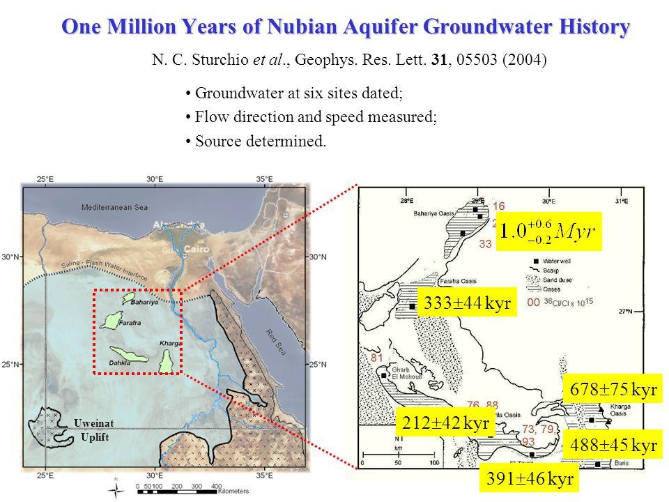One Million Years of Nubian Aquifer Groundwater History 333 44 kyr 212 42 kyr 391 46 kyr 488 45 kyr 678 75 kyr N.