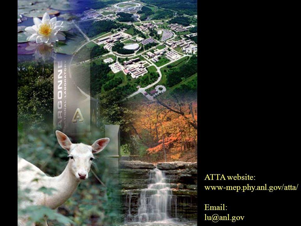 Argonne National Laboratory ATTA website: www-mep.phy.anl.gov/atta/ Email: lu@anl.gov