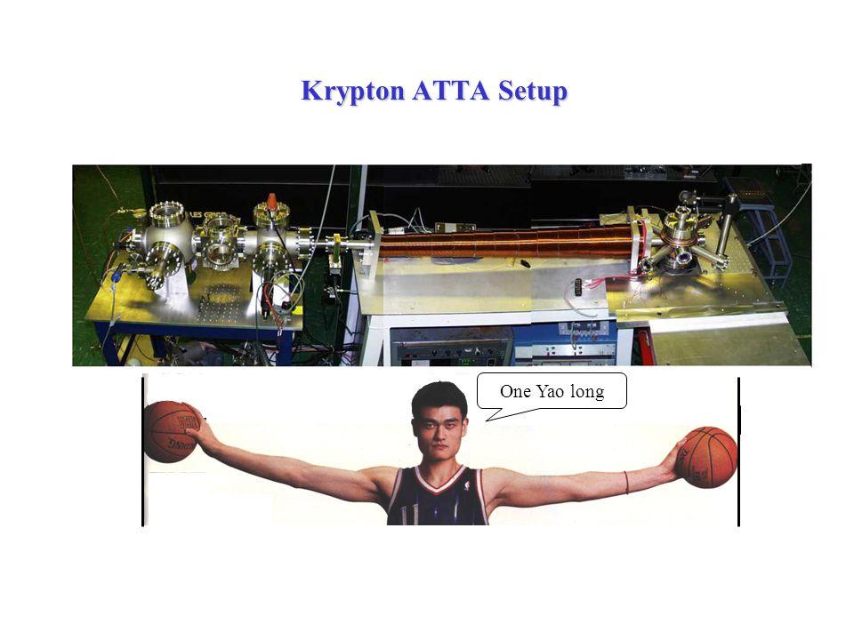 Krypton ATTA Setup 2.5 meters One Yao long