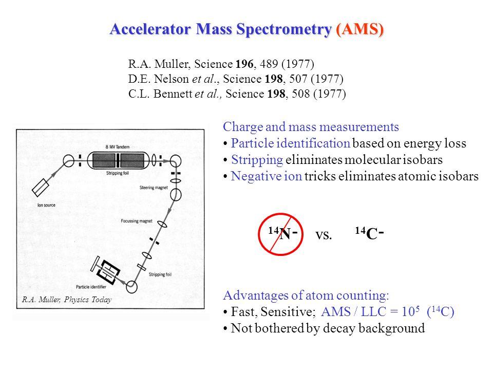 Calibration: ATTA vs.Low-Level Counting X. Du et al., Geophys.
