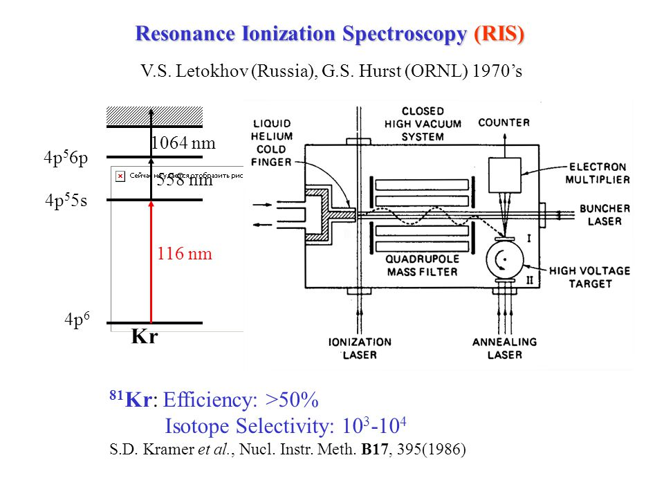 Search for EDM of 225 Ra Advantages of an EDM measurement on 225 Ra atoms in a trap In 225 Ra the EDM effect is enhanced by ~10 2 due to nuclear deformation.
