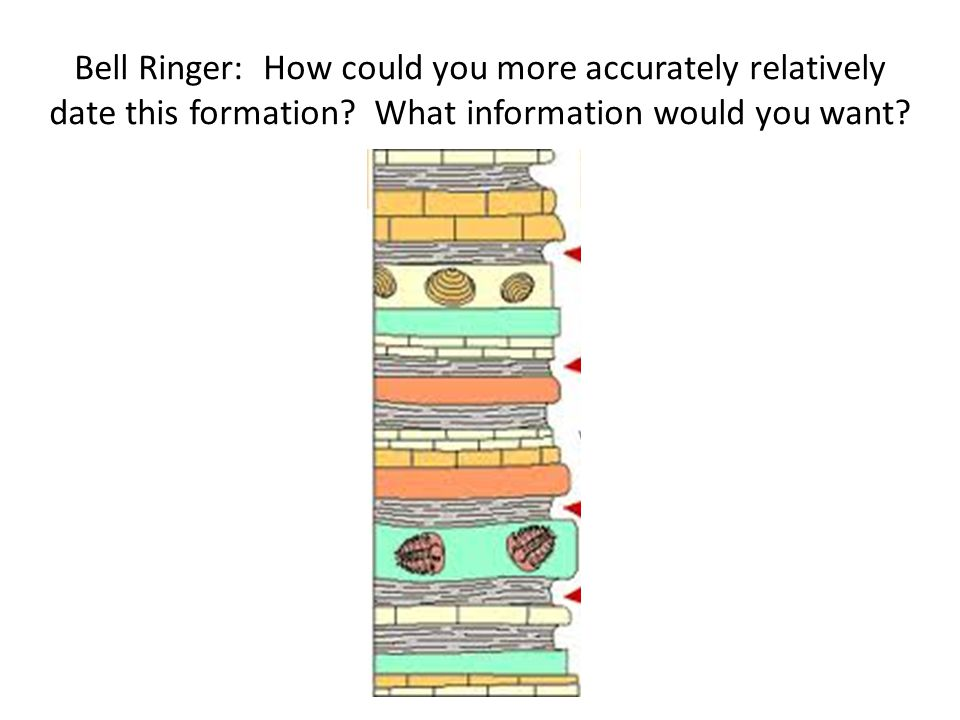 Bell Ringer: How could you more accurately relatively date this formation? What information would you want?