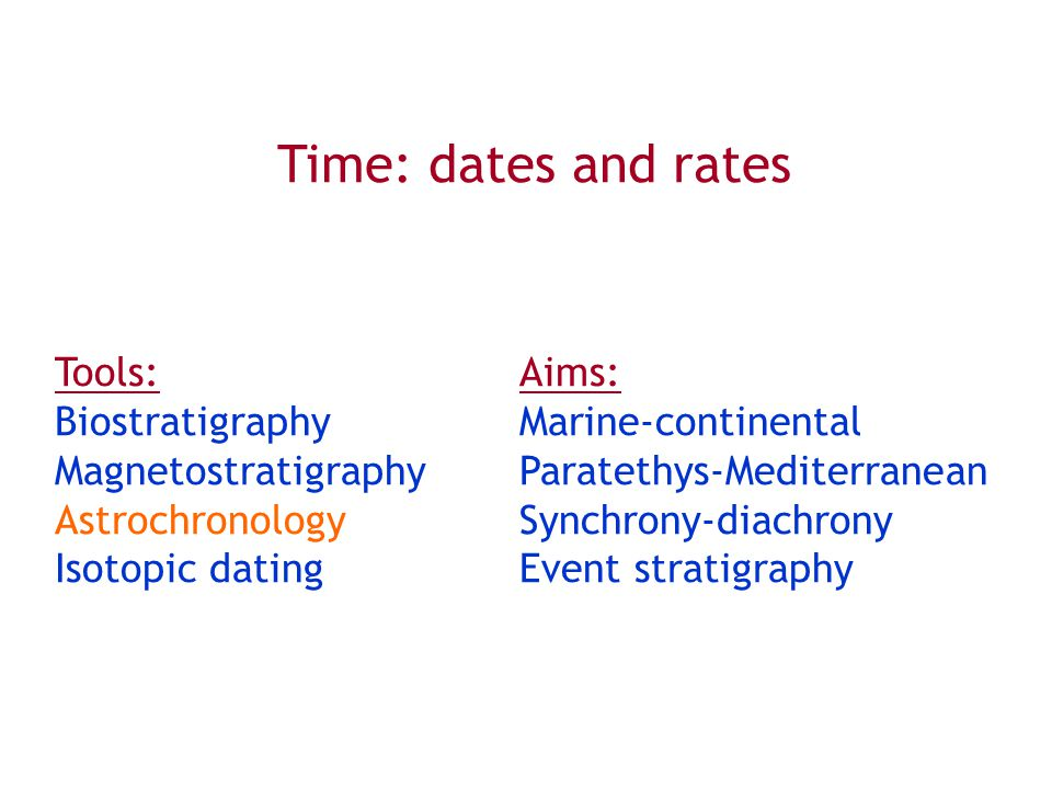 Time: dates and rates Tools: Biostratigraphy Magnetostratigraphy Astrochronology Isotopic dating Aims: Marine-continental Paratethys-Mediterranean Syn