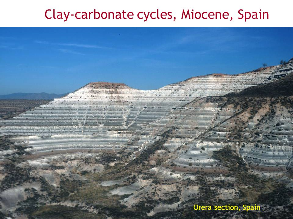 Clay-carbonate cycles, Miocene, Spain Orera section, Spain