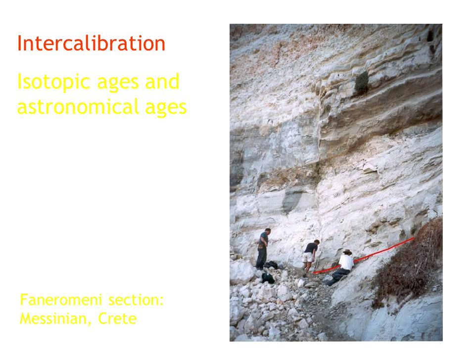 Intercalibration Isotopic ages and astronomical ages Faneromeni section: Messinian, Crete