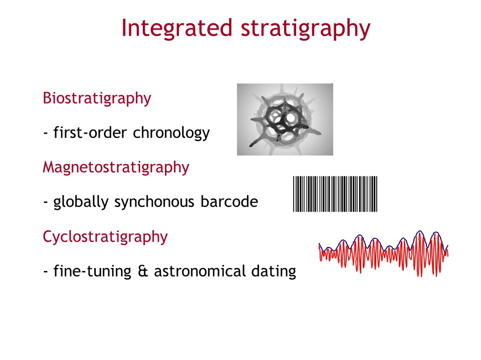 Integrated stratigraphy Biostratigraphy - first-order chronology Magnetostratigraphy - globally synchonous barcode Cyclostratigraphy - fine-tuning & a
