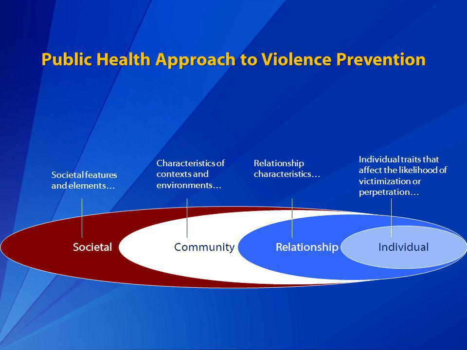 Public Health Approach to Violence Prevention Societal Community Relationship Individual Individual traits that affect the likelihood of victimization or perpetration… Relationship characteristics… Societal features and elements… Characteristics of contexts and environments…