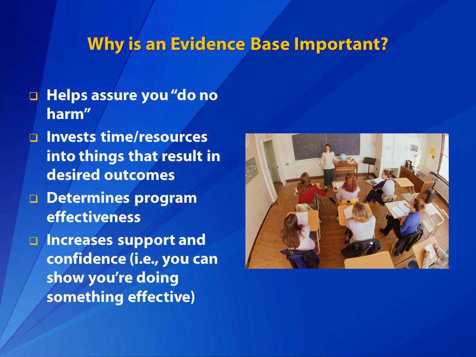 Why is an Evidence Base Important? Helps assure you do no harm Invests time/resources into things that result in desired outcomes Determines program e