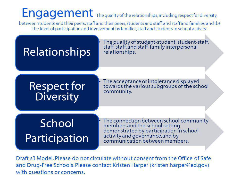 Safety The physical and emotional security of the school setting as perceived, experienced, and created by students, staff, and families.