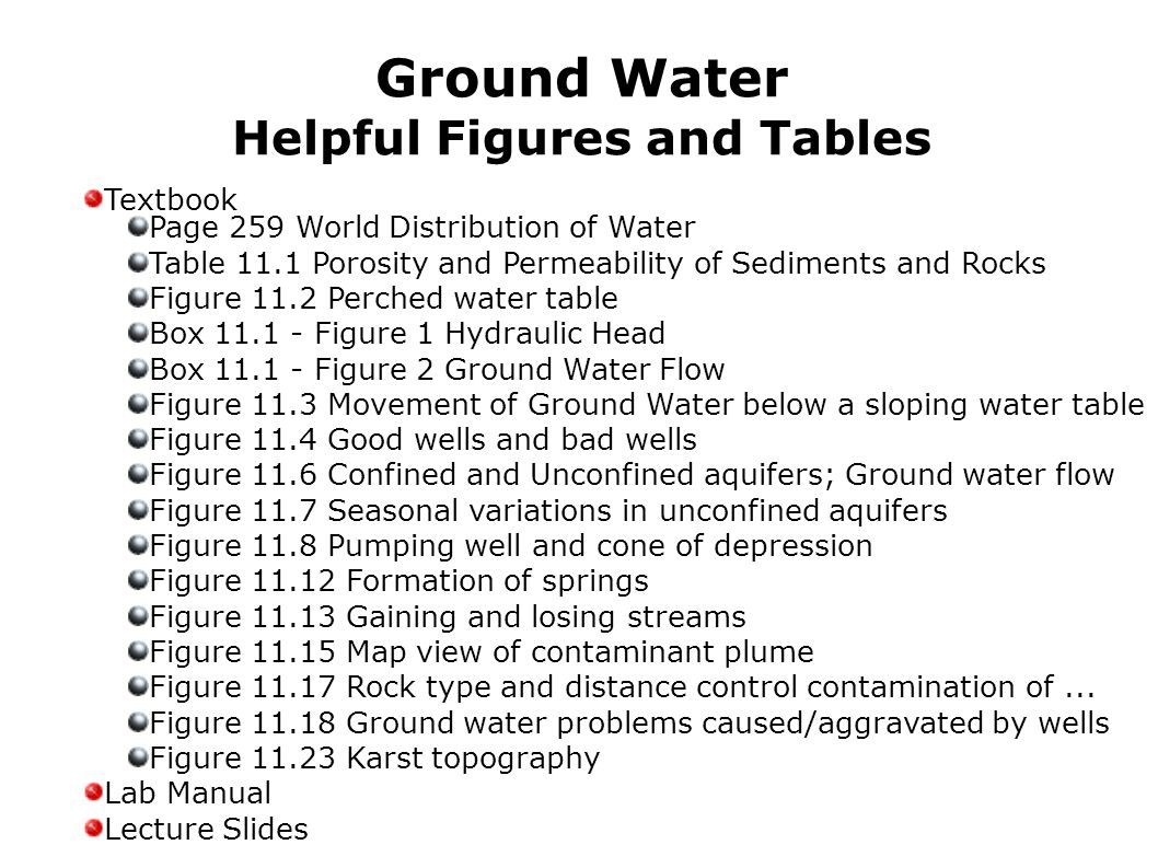 Ground Water Helpful Figures and Tables Textbook Page 259 World Distribution of Water Table 11.1 Porosity and Permeability of Sediments and Rocks Figu