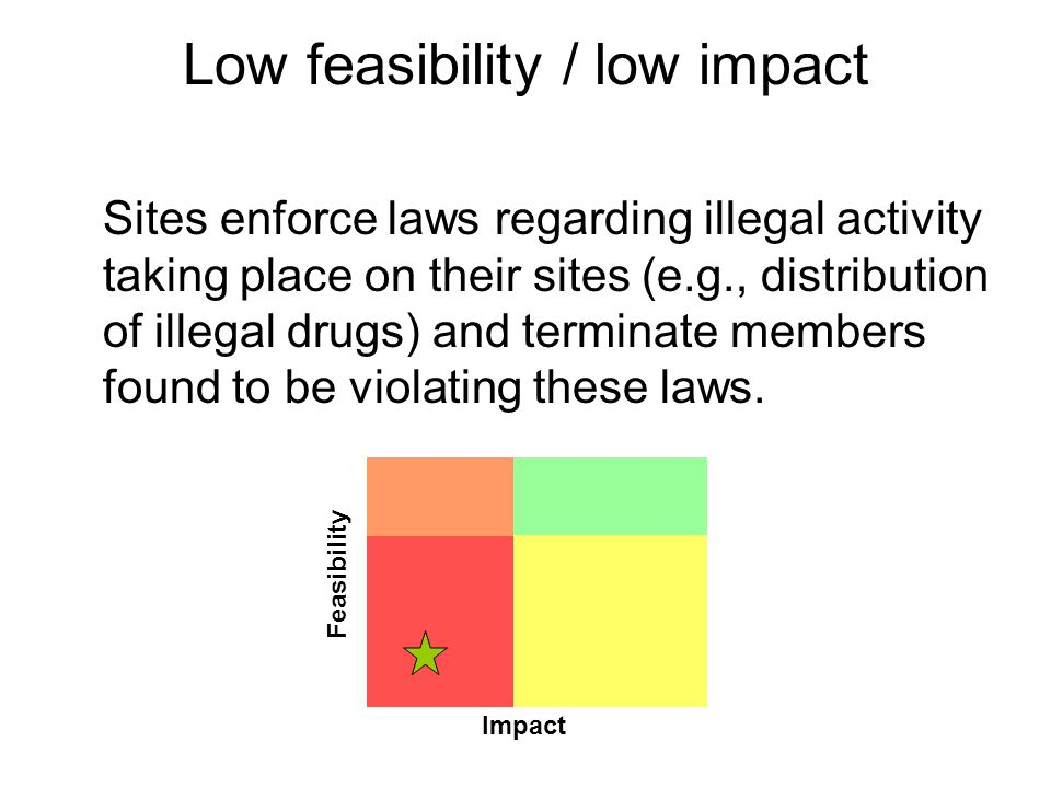 Low feasibility / low impact Sites enforce laws regarding illegal activity taking place on their sites (e.g., distribution of illegal drugs) and terminate members found to be violating these laws.