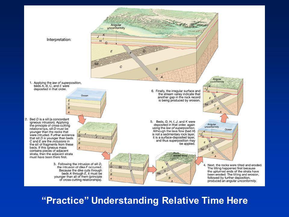Practice Understanding Relative Time Here