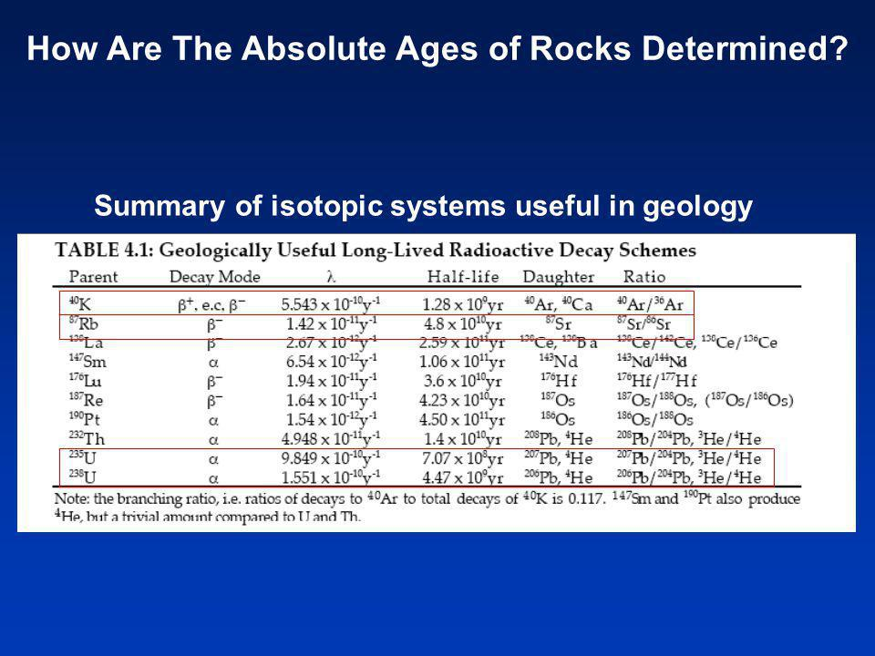 Summary of isotopic systems useful in geology How Are The Absolute Ages of Rocks Determined
