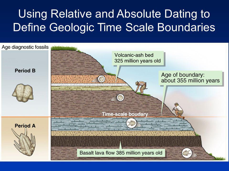 Using Relative and Absolute Dating to Define Geologic Time Scale Boundaries