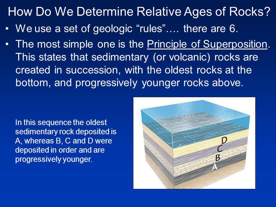 How Do We Determine Relative Ages of Rocks. We use a set of geologic rules….