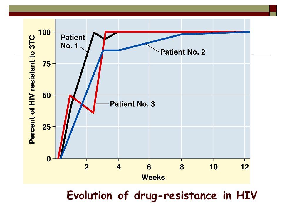 Evolution of drug-resistance in HIV