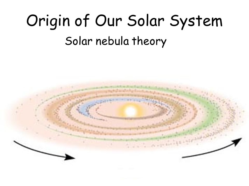 Origin of Our Solar System Solar nebula theory