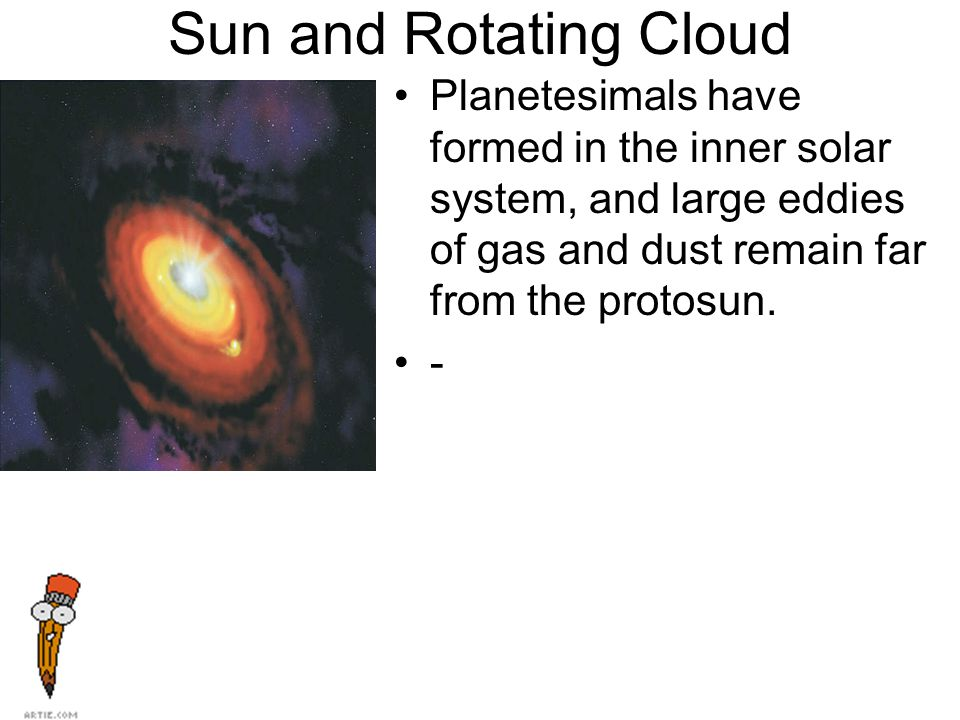 Planetesimals have formed in the inner solar system, and large eddies of gas and dust remain far from the protosun. - Sun and Rotating Cloud