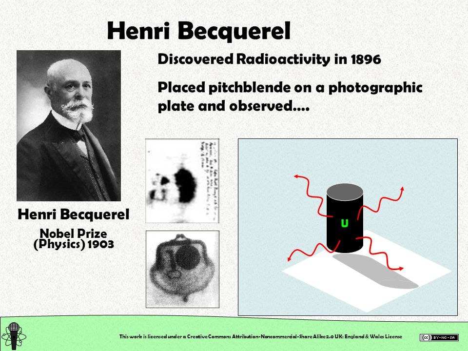 This work is licensed under a Creative Commons Attribution-Noncommercial-Share Alike 2.0 UK: England & Wales License Henri Becquerel Nobel Prize (Physics) 1903 Discovered Radioactivity in 1896 Placed pitchblende on a photographic plate and observed….