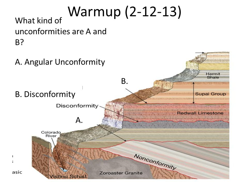 Warmup (2-12-13) A. B. What kind of unconformities are A and B.