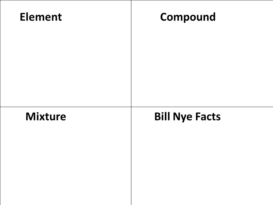 ElementCompound MixtureBill Nye Facts