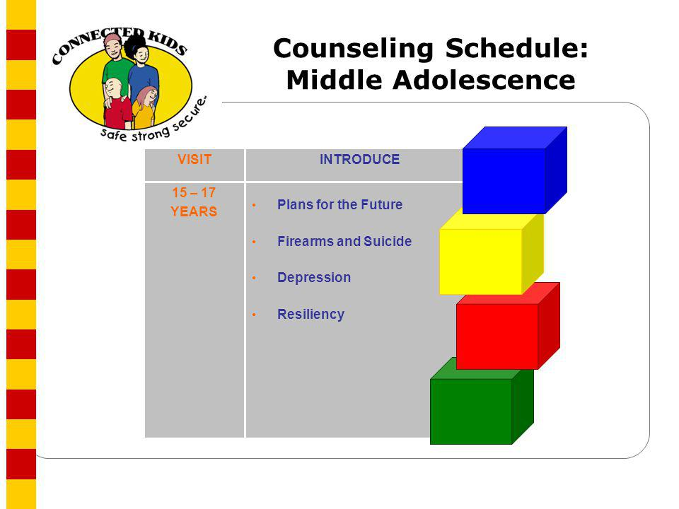 Counseling Schedule: Middle Adolescence VISITINTRODUCE 15 – 17 YEARS Plans for the Future Firearms and Suicide Depression Resiliency