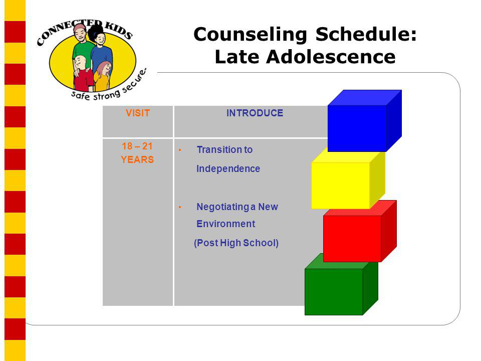 Counseling Schedule: Late Adolescence VISITINTRODUCE 18 – 21 YEARS Transition to Independence Negotiating a New Environment (Post High School)