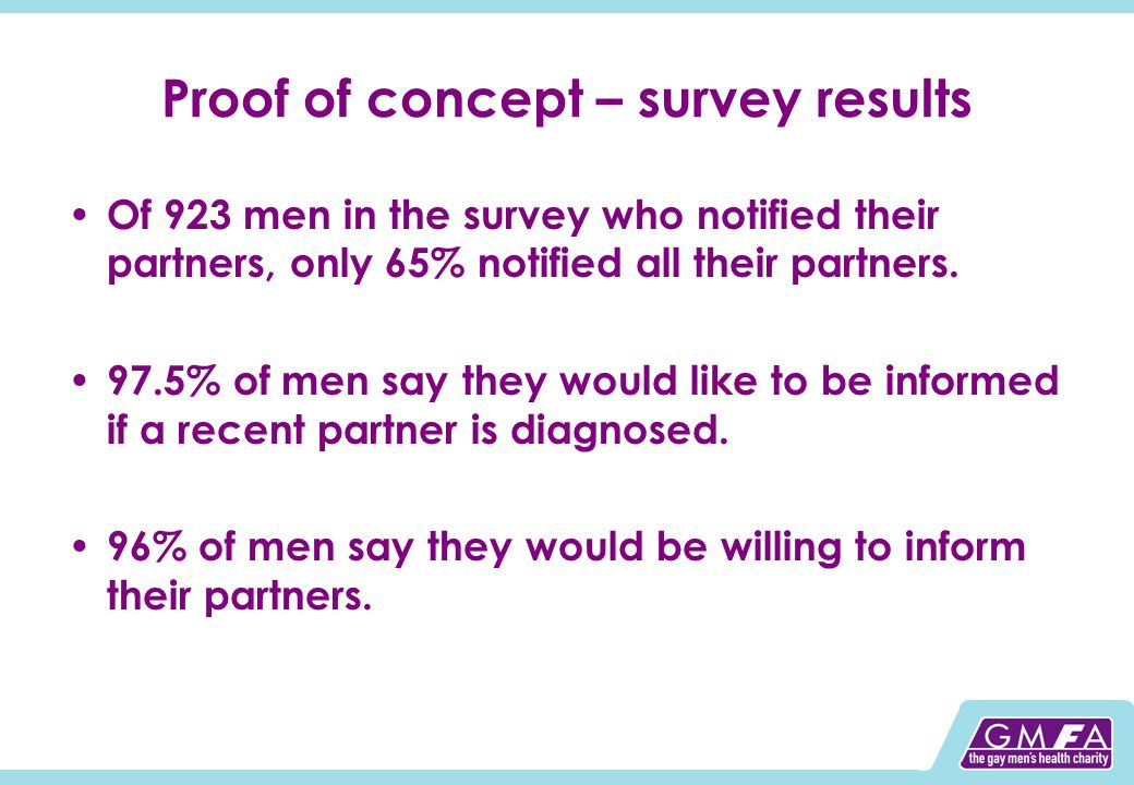 Proof of concept – survey results Of 923 men in the survey who notified their partners, only 65% notified all their partners.