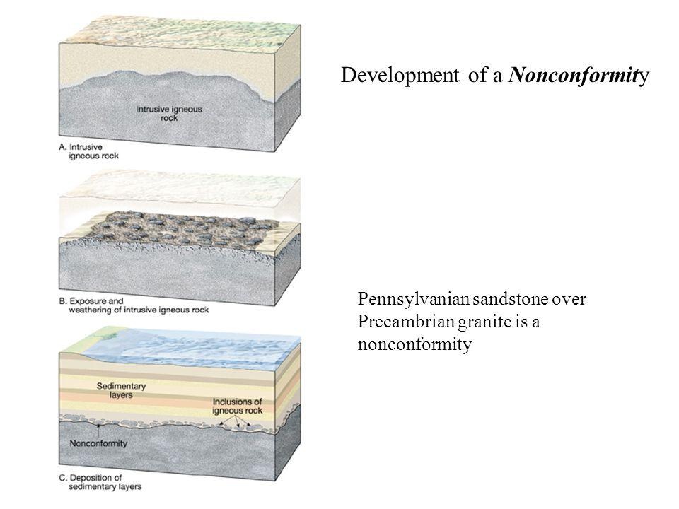 Development of a Nonconformity Pennsylvanian sandstone over Precambrian granite is a nonconformity