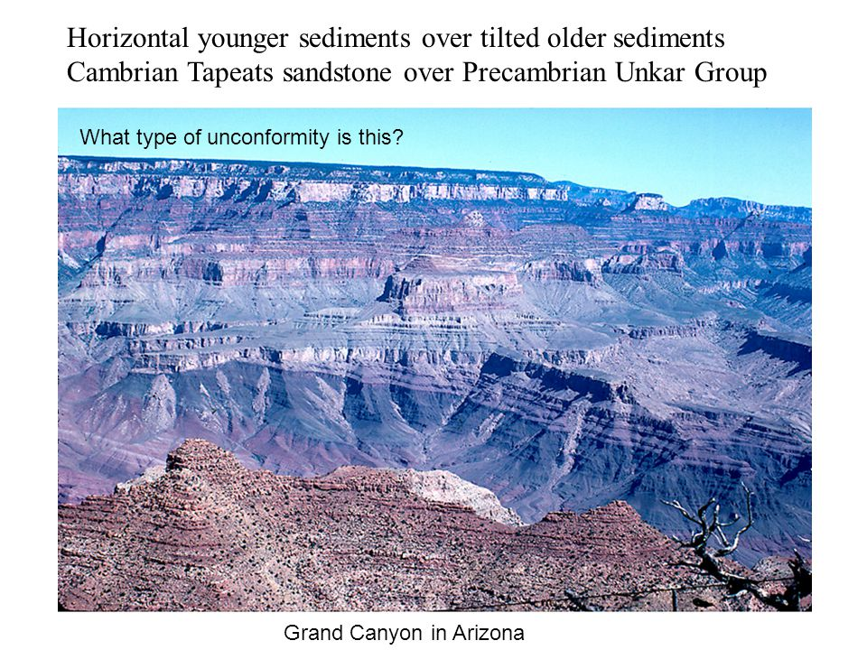 Horizontal younger sediments over tilted older sediments Cambrian Tapeats sandstone over Precambrian Unkar Group What type of unconformity is this? Gr