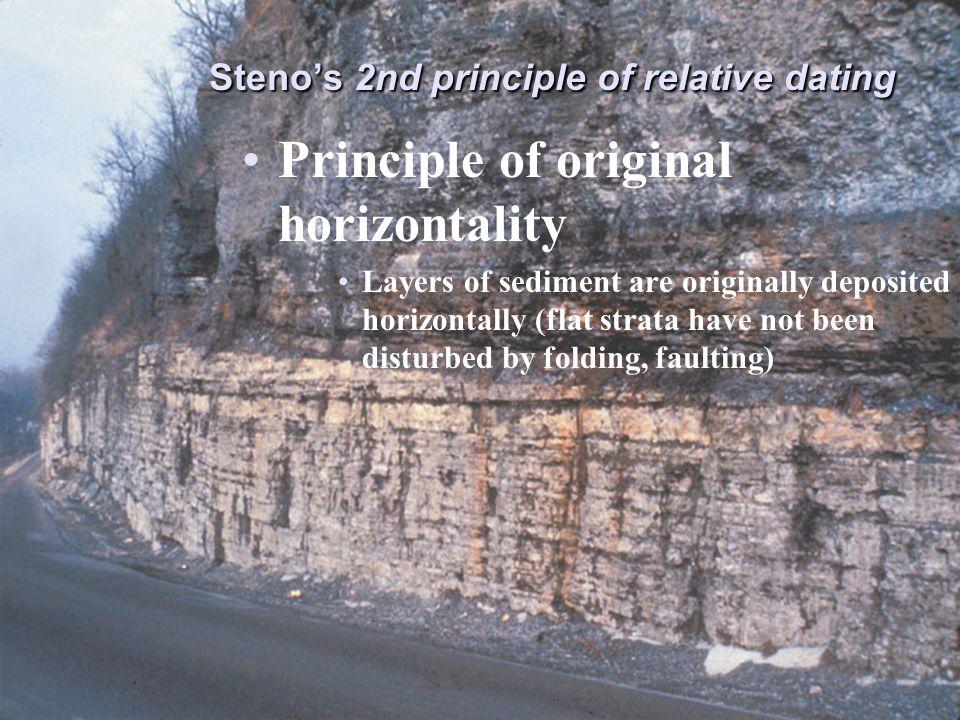 Stenos 2nd principle of relative dating Stenos 2nd principle of relative dating Principle of original horizontality Layers of sediment are originally