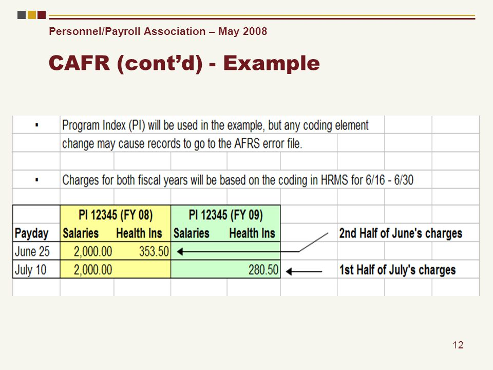 Personnel/Payroll Association – May 2008 12 CAFR (contd) - Example