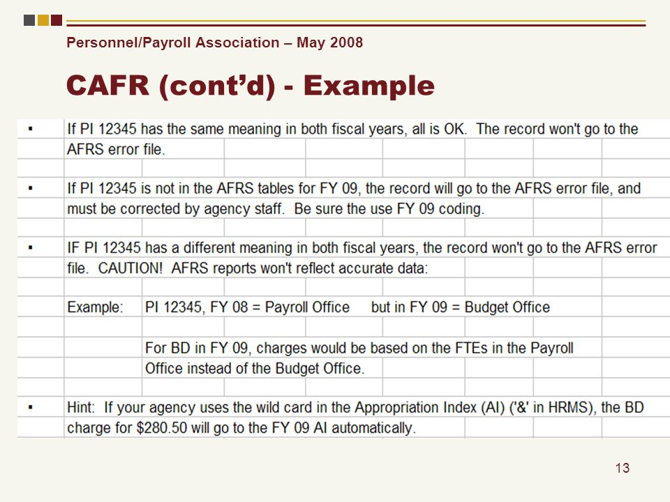 Personnel/Payroll Association – May 2008 13 CAFR (contd) - Example