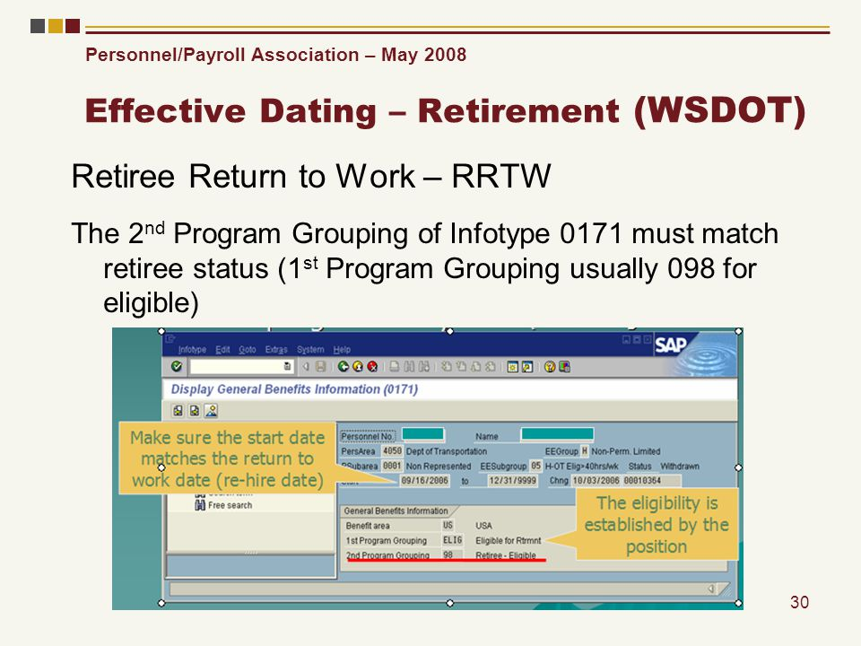 Personnel/Payroll Association – May 2008 30 Effective Dating – Retirement (WSDOT) Retiree Return to Work – RRTW The 2 nd Program Grouping of Infotype