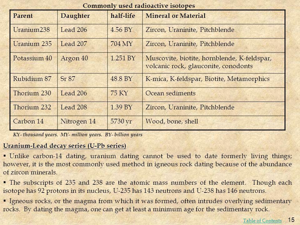 ParentDaughterhalf-lifeMineral or Material Uranium238Lead 2064.56 BYZircon, Uraninite, Pitchblende Uranium 235Lead 207704 MYZircon, Uraninite, Pitchbl