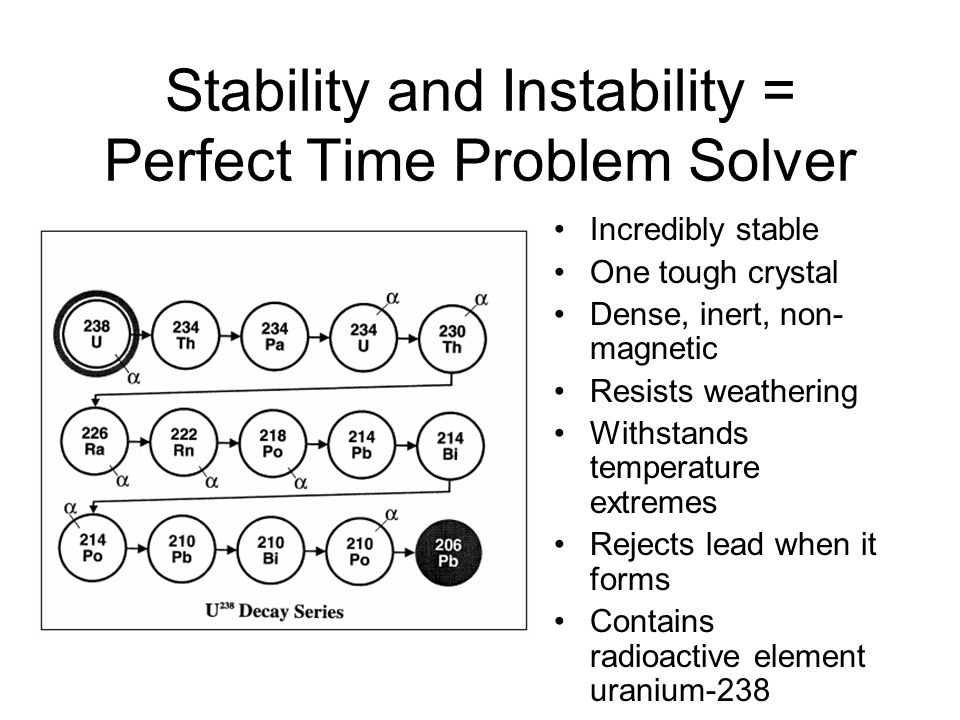 Stability and Instability = Perfect Time Problem Solver Incredibly stable One tough crystal Dense, inert, non- magnetic Resists weathering Withstands temperature extremes Rejects lead when it forms Contains radioactive element uranium-238