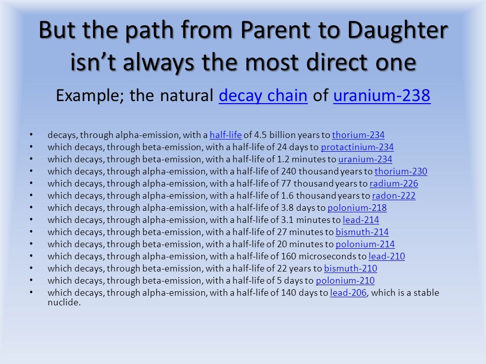 But the path from Parent to Daughter isnt always the most direct one Example; the natural decay chain of uranium-238decay chainuranium-238 decays, through alpha-emission, with a half-life of 4.5 billion years to thorium-234half-lifethorium-234 which decays, through beta-emission, with a half-life of 24 days to protactinium-234protactinium-234 which decays, through beta-emission, with a half-life of 1.2 minutes to uranium-234uranium-234 which decays, through alpha-emission, with a half-life of 240 thousand years to thorium-230thorium-230 which decays, through alpha-emission, with a half-life of 77 thousand years to radium-226radium-226 which decays, through alpha-emission, with a half-life of 1.6 thousand years to radon-222radon-222 which decays, through alpha-emission, with a half-life of 3.8 days to polonium-218polonium-218 which decays, through alpha-emission, with a half-life of 3.1 minutes to lead-214lead-214 which decays, through beta-emission, with a half-life of 27 minutes to bismuth-214bismuth-214 which decays, through beta-emission, with a half-life of 20 minutes to polonium-214polonium-214 which decays, through alpha-emission, with a half-life of 160 microseconds to lead-210lead-210 which decays, through beta-emission, with a half-life of 22 years to bismuth-210bismuth-210 which decays, through beta-emission, with a half-life of 5 days to polonium-210polonium-210 which decays, through alpha-emission, with a half-life of 140 days to lead-206, which is a stable nuclide.lead-206