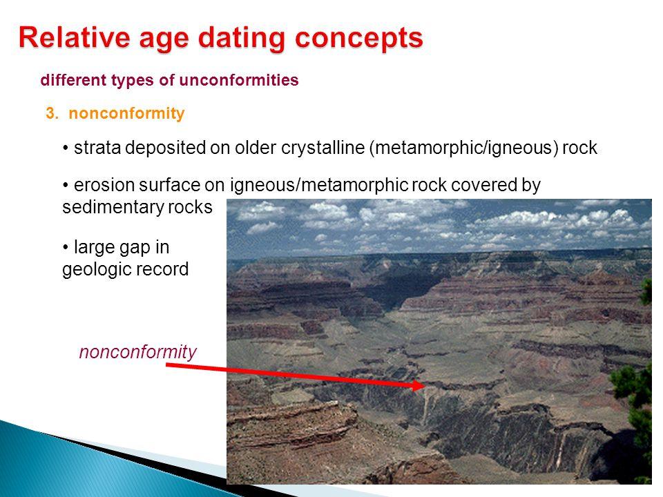 different types of unconformities 3. nonconformity strata deposited on older crystalline (metamorphic/igneous) rock erosion surface on igneous/metamor