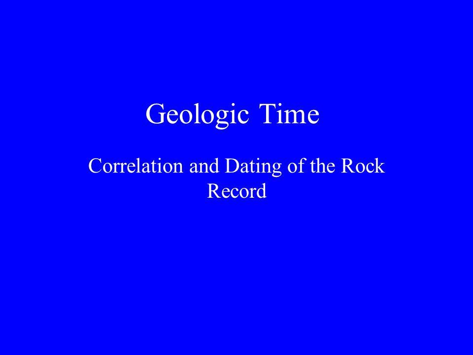 Cretaceous Kreta = Chalk White Cliffs of Dover