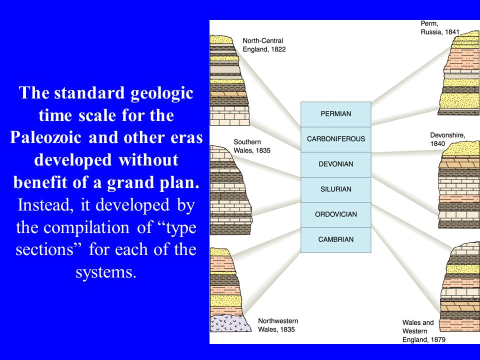The standard geologic time scale for the Paleozoic and other eras developed without benefit of a grand plan. Instead, it developed by the compilation