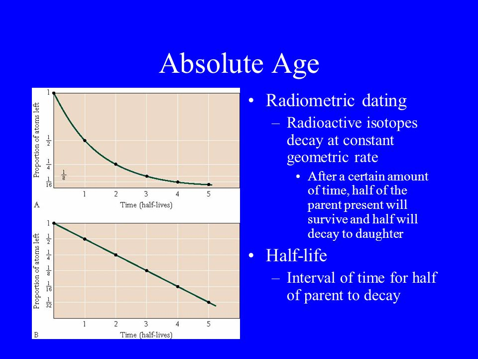 Absolute Age Radiometric dating –Radioactive isotopes decay at constant geometric rate After a certain amount of time, half of the parent present will