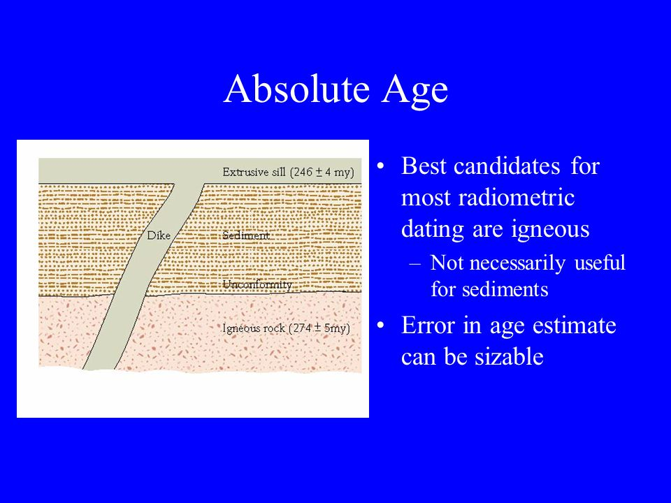 Absolute Age Best candidates for most radiometric dating are igneous –Not necessarily useful for sediments Error in age estimate can be sizable
