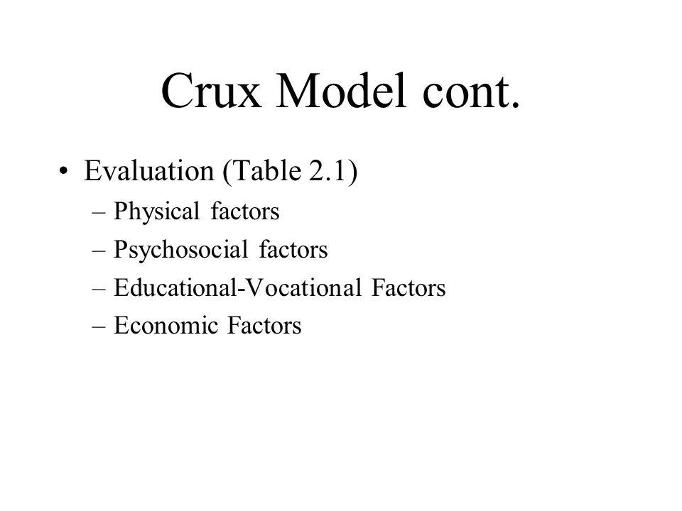 Crux Model cont. Evaluation (Table 2.1) –Physical factors –Psychosocial factors –Educational-Vocational Factors –Economic Factors