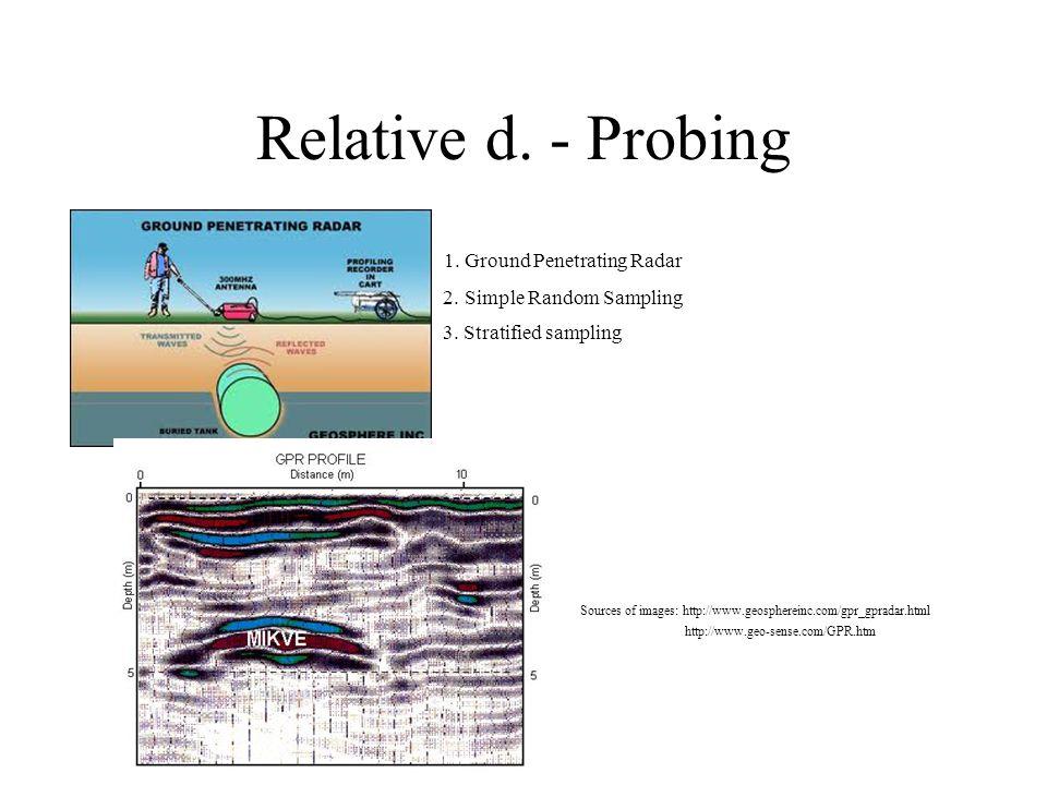 Relative d. - Probing 1. Ground Penetrating Radar 2. Simple Random Sampling 3. Stratified sampling Sources of images: http://www.geosphereinc.com/gpr_
