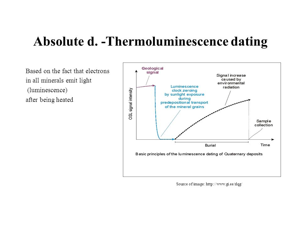 Absolute d. -Thermoluminescence dating Based on the fact that electrons in all minerals emit light (luminescence) after being heated Source of image: