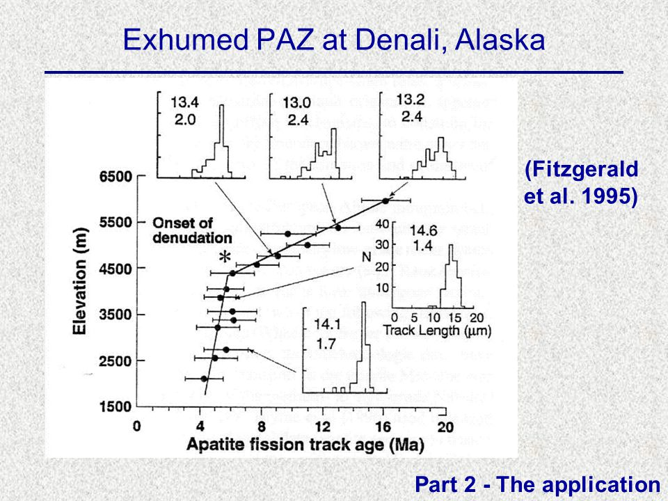 Exhumed PAZ at Denali, Alaska Part 2 - The application (Fitzgerald et al. 1995)