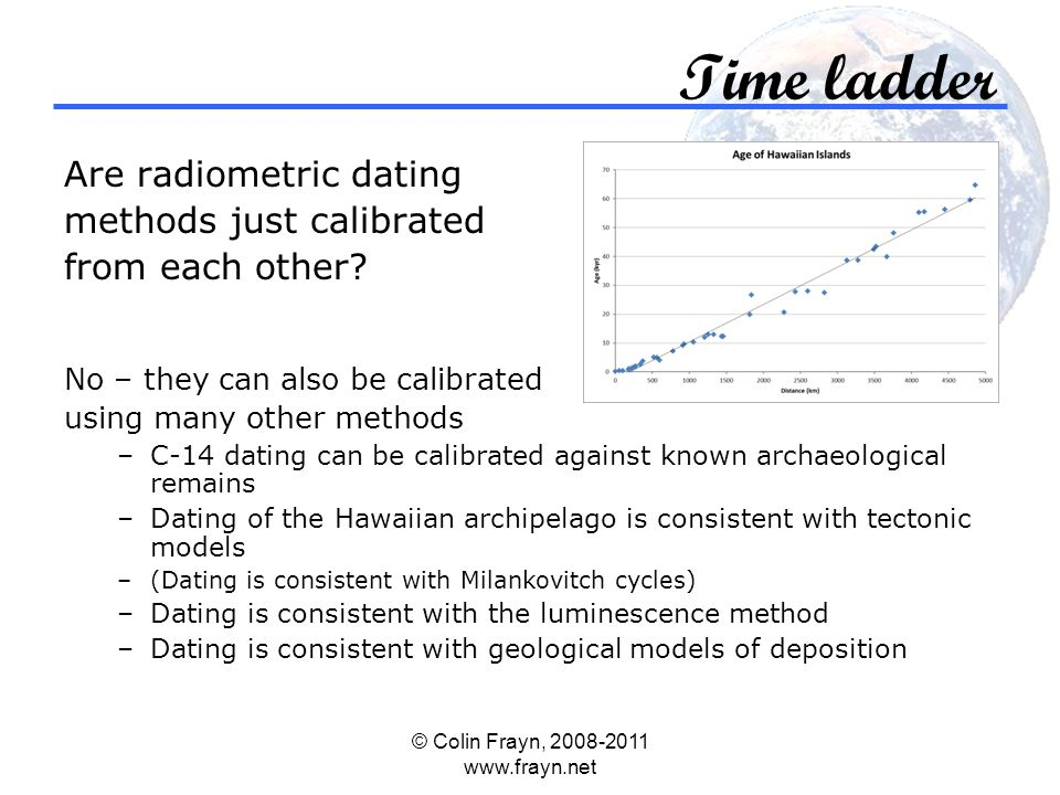 © Colin Frayn, 2008-2011 www.frayn.net Time ladder Are radiometric dating methods just calibrated from each other.