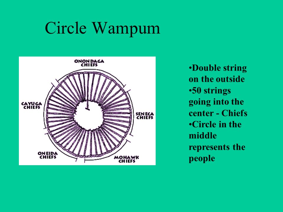 Circle Wampum Double string on the outside 50 strings going into the center - Chiefs Circle in the middle represents the people